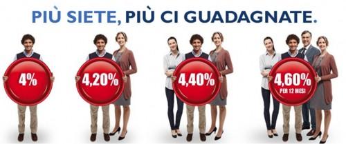 Conto Deposito Inmediolanum promozione